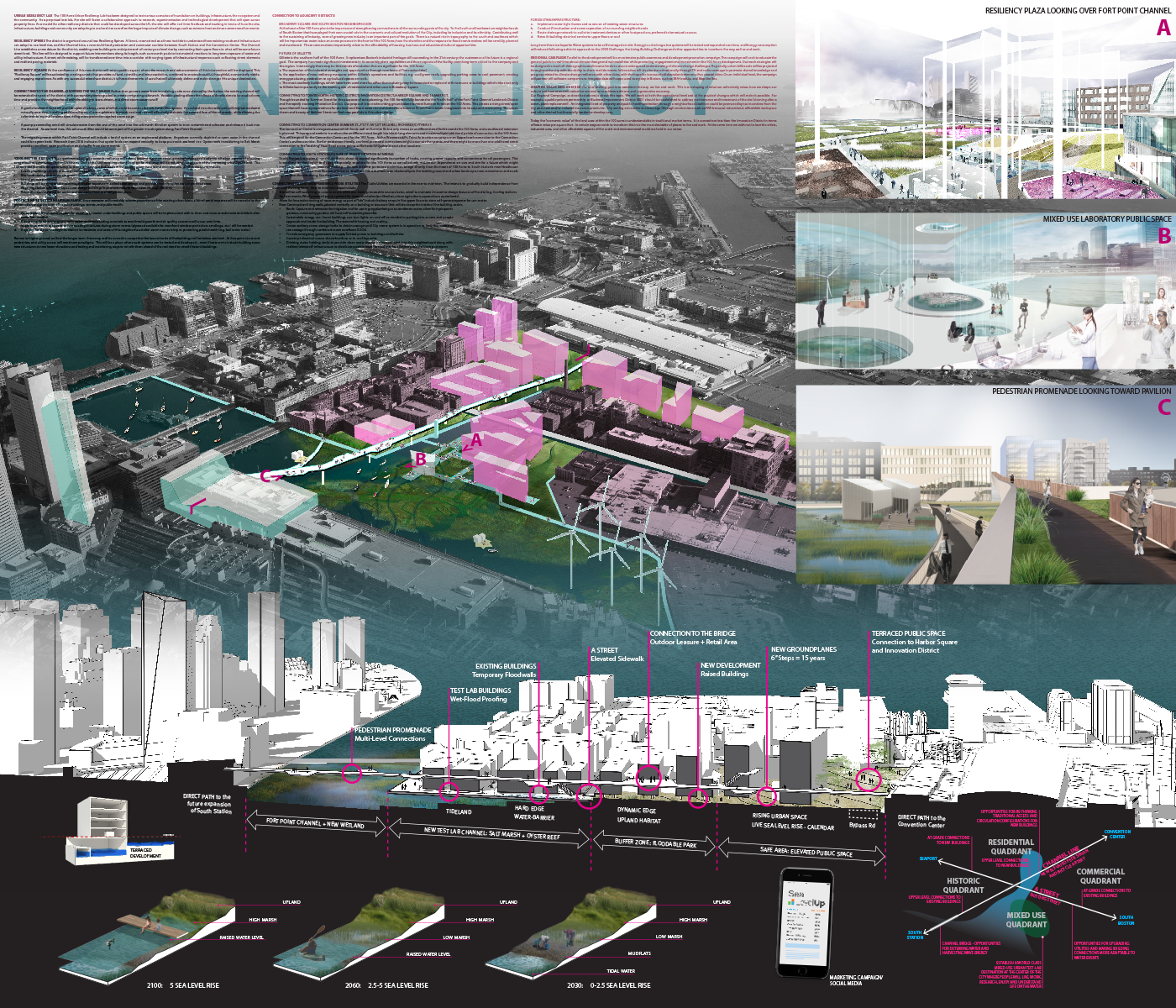 The 100 Acres: Urban Resiliency Test Lab