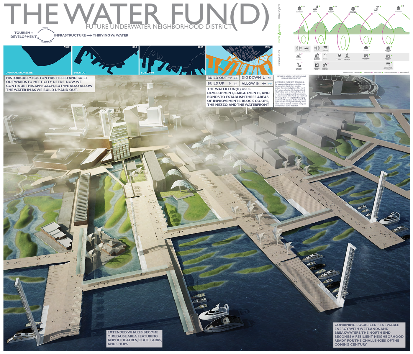 Site-1-Water-Fund_1