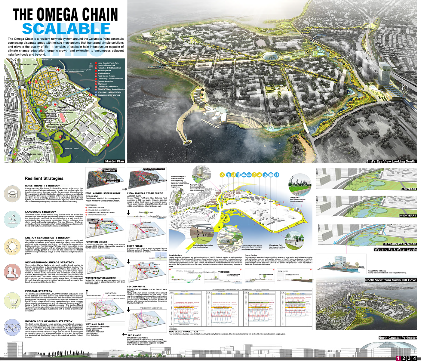 Site-3-The-Omega-Chain_1